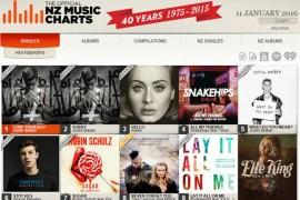 Nztop40:新西兰音乐排行榜单:nztop40.co.nz