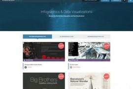 Visualoop:可视化信息图表新闻网:visualoop.com