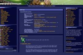 Worldcup History:足球世界杯历史资料百科:www.worldcup-history.com