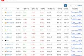牛币圈|虚拟货币价格趋势网:www.niubiquan.com