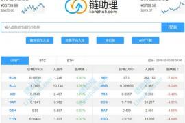 链助理|数字货币行情分析网:lianzhuli.com