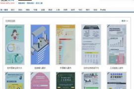 数字之道 搜狐可视化图表新闻:news.sohu.com/matrix/