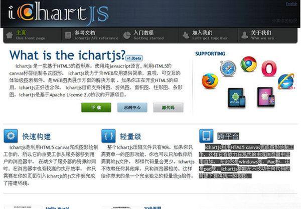 Ichartjs:基于HTML5图形图表组件
